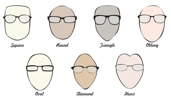 Eyewear for every facial shape