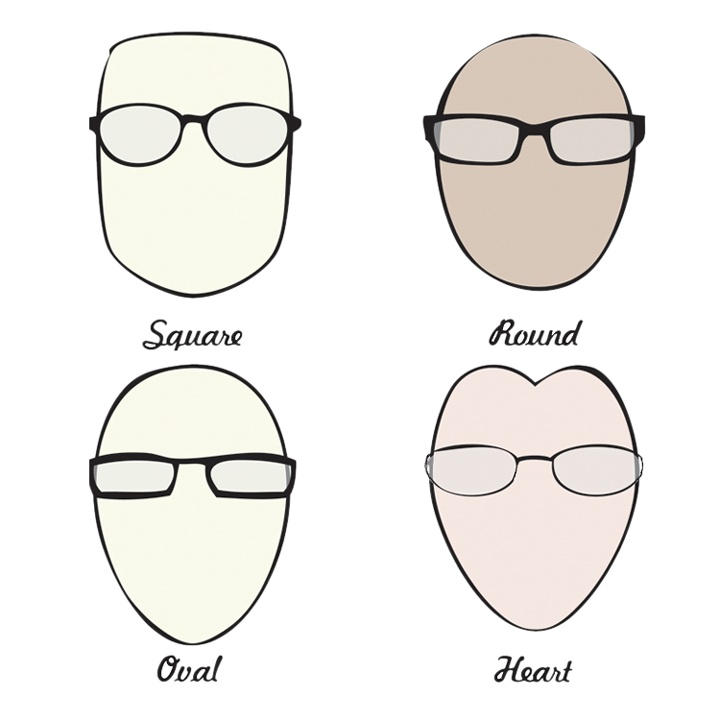 Frame your face: The perfect glasses for each face shape!