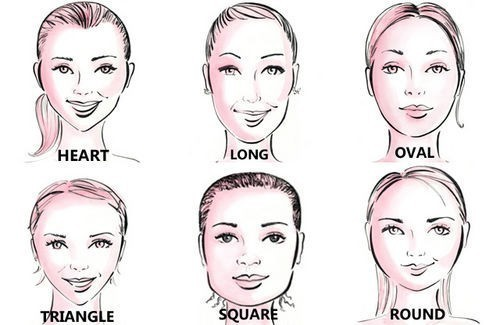 Sunglasses for every face: a quick guide